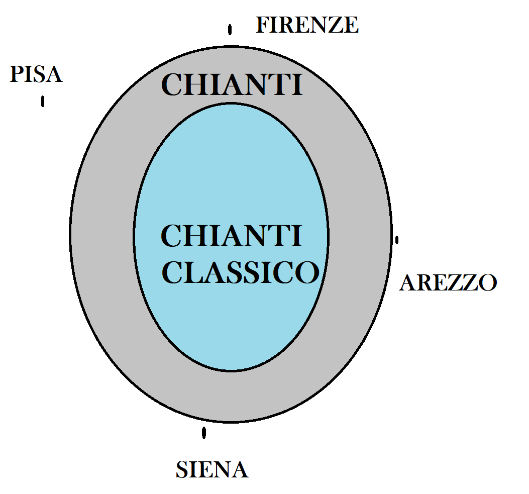Chianti e Chianti Classico dopo il decreto del 1932